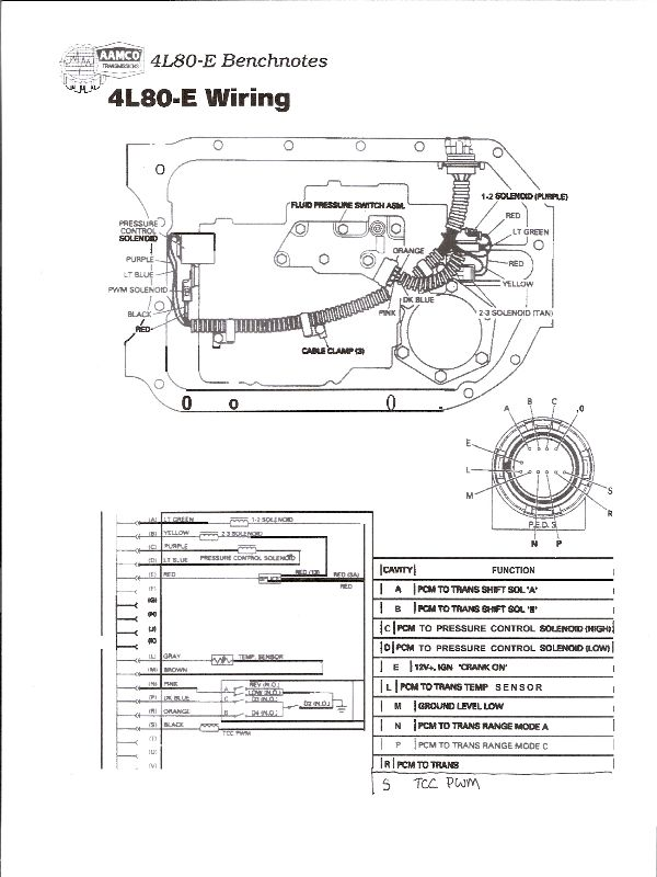 4l80e Wiring Diagram 4l80e External Wiring Harness Free Wiring: 4l80e wiring diagram at translatoare.com