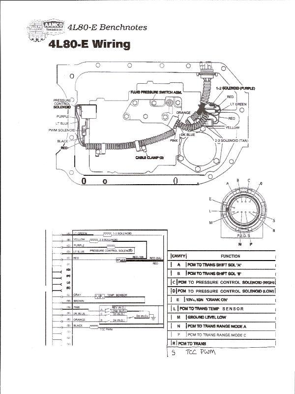 Diagram 1993 4l80e Wiring Diagram Full Version Hd Quality Wiring Diagram Mayu Diagram Mille Annonces Fr