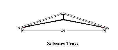 Scissors Truss? - Pirate4x4 Com : 4x4 and Off-Road Forum