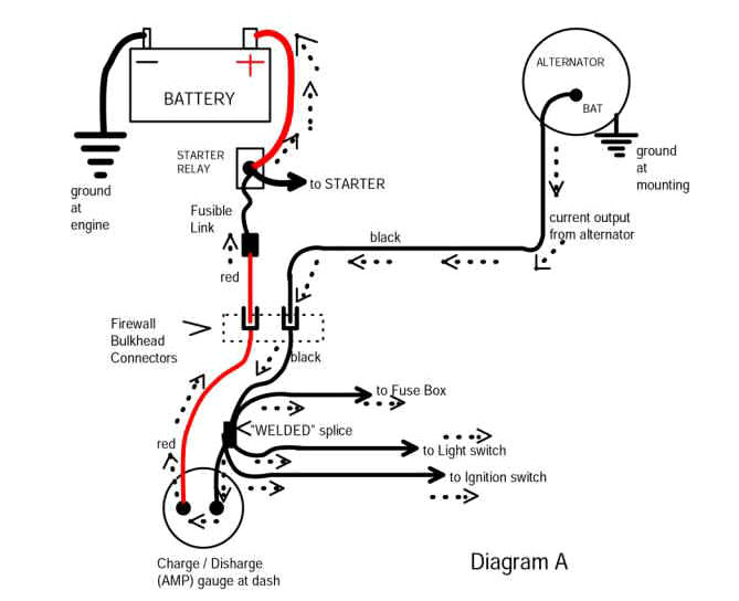 Yerf Dog Scout Wiring Diagram - Wiring Diagram G11