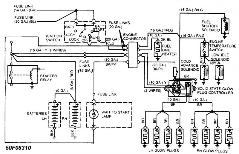 Wiring diagram for an 88 F250 IDI Diesel Pirate4x4Com 4x4 and – Diesel Glow Plug Wiring Diagram