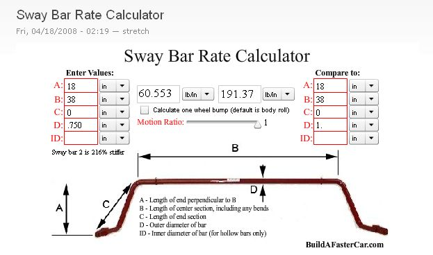 Sway Bar Calculator Pirate4x4 Com 4x4 And Off Road Forum