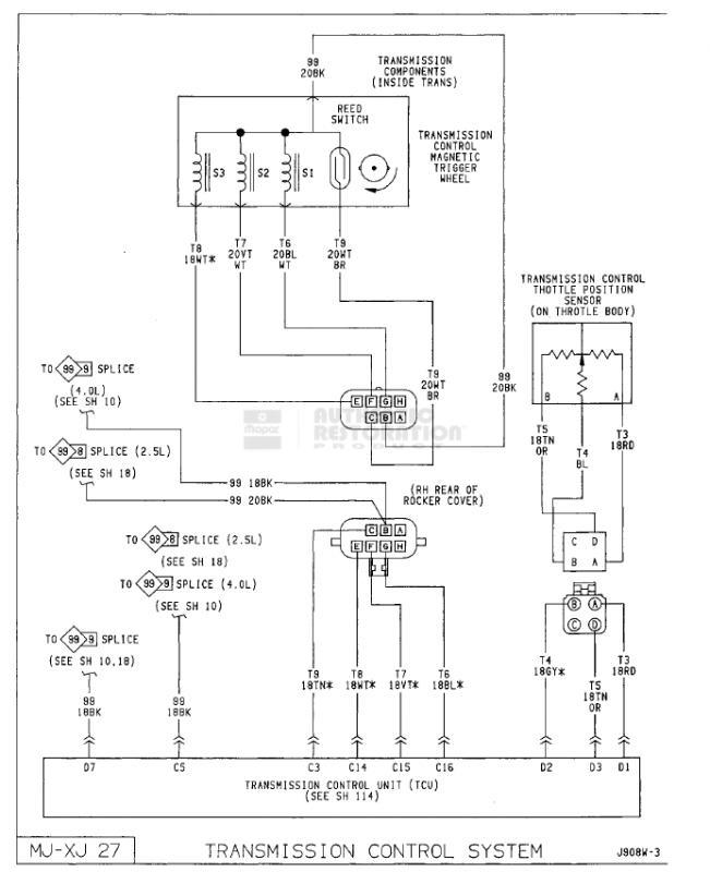 TPS info - renix AW4 trany swap to 91YJ - Pirate4x4 Com : 4x4 and