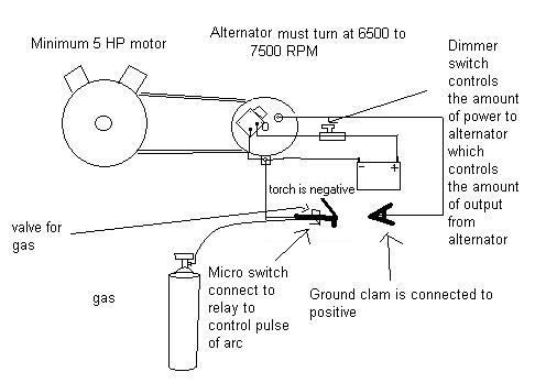 91878d1068065075 alternator tig welder tigdiagram alternator tig welder pirate4x4 com 4x4 and off road forum