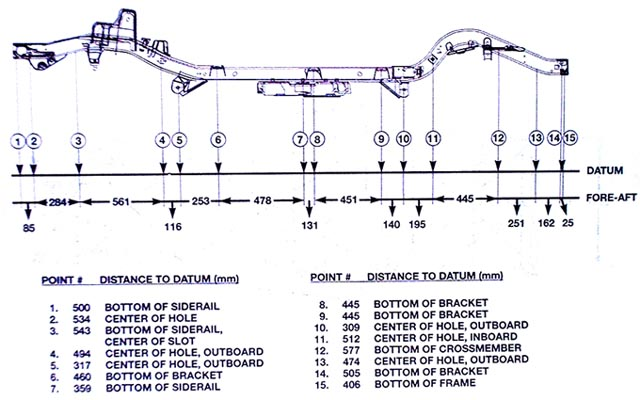 Jeep Yj Frame Diagram - Block And Schematic Diagrams •