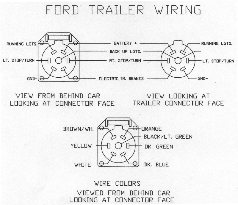 Ford F250 Wiring Diagram Trailer Lights