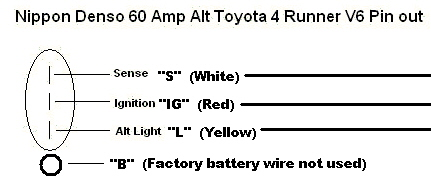 toyota alternator wiring help pirate4x4 com 4x4 and off road rh pirate4x4 com toyota alternator diagram toyota alternator diagram