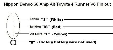 [DIAGRAM_5UK]  toyota alternator wiring? HELP! | Pirate 4x4 | Denso Alternator Connector Wiring Diagram 4 |  | Pirate 4x4
