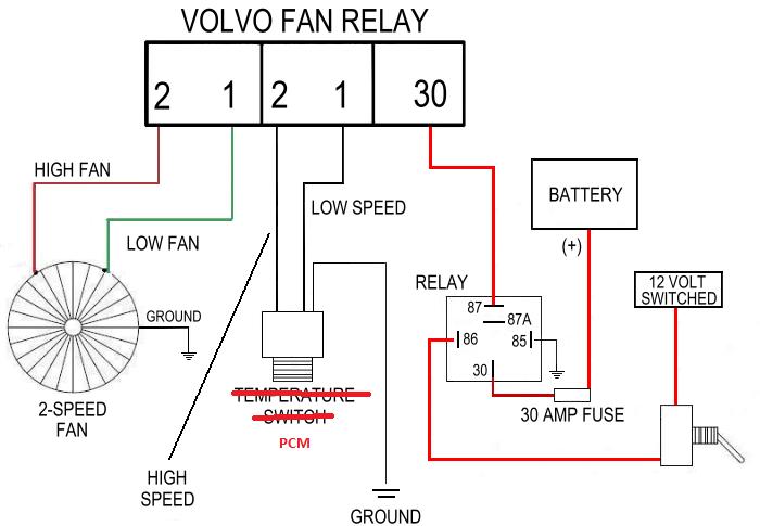 Cooling Fan Relay Wiring Diagram on thermo king tripac apu diagram, radiator fan relay diagram, auto cooling fan wiring diagram, automotive cooling fan wiring diagram, hvac fan control relay diagram, 2004 pontiac grand am wiring diagram, fan clutch wiring diagram, aftermarket electric fan relay diagram, hampton bay ceiling fan wiring schematic diagram, fuse wiring diagram, cooling fan control relay wiring, 2001 pt cruiser cooling fan wiring diagram, relay circuit diagram, cooling components fan wiring diagram, a/c compressor wiring diagram, 2001 grand am fuse box diagram, 1997 honda civic cooling fan diagram, engine cooling fan wiring diagram, 2002 jeep liberty fan relay location diagram, cooling fan switch circuit,