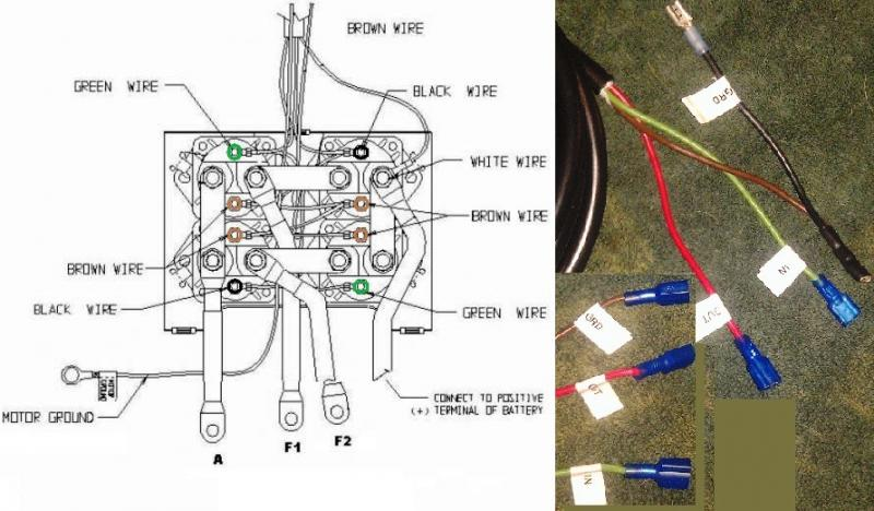 warn winch controller wiring diagram solidfonts warn winch remote control wiring diagram schematics and