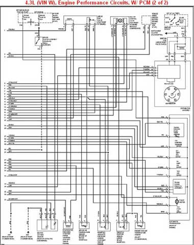 4 3 vortec wiring diagram chevy 4 3 vortec wiring diagram free picture