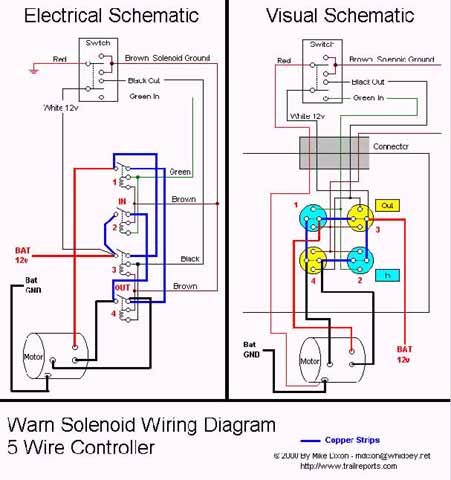 winch solenoid wiring diagram wiring diagrams and schematics atv warn winch wiring diagram detail exle