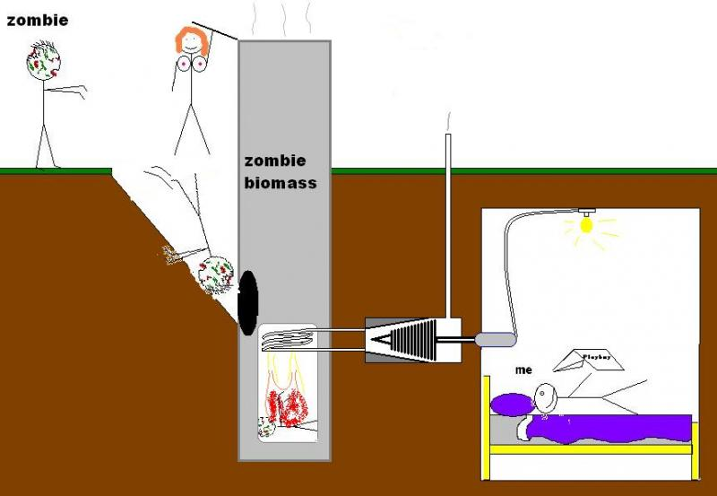 Friday Theme: Design your zombie proof house - Pirate4x4.Com : 4x4 on zombie shelter plans, zombie house, zombie survival bunker blueprints, hurricane proof home designs, earthquake proof home designs, vintage home designs,