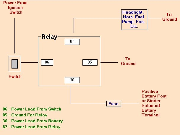 a 500 wiring dilemma - Pirate4x4.Com : 4x4 and Off-Road ... Jideco Starter Relay Wiring Diagram on