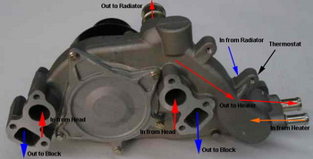 water pump rear_resize pirate4x4 com the largest off roading and 4x4 website in the world 2002 ls1 water flow direction diagram at fashall.co