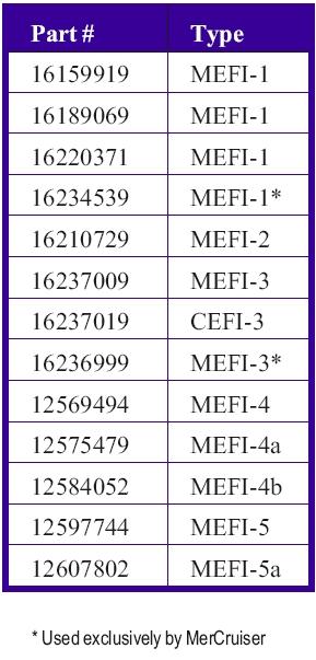 mefi 4 wiring diagram