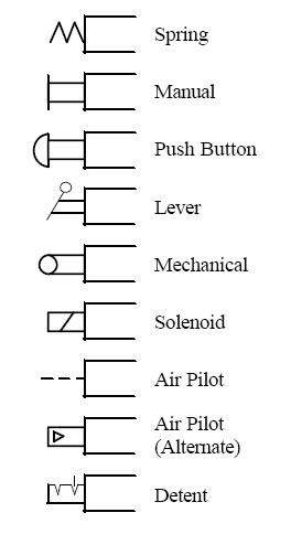 1996 Volkswagen Cabrio Golf Jetta Air Conditioner Heater Wiring Diagram And Schematics likewise RepairGuideContent further A 0100041 together with Partslist in addition 21600 2. on pressure switch schematic diagram