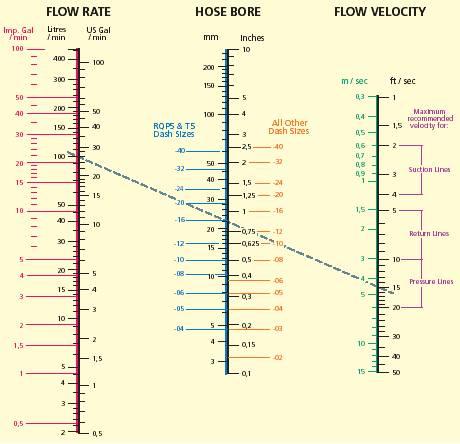 bracelet blank sizing chart pdf