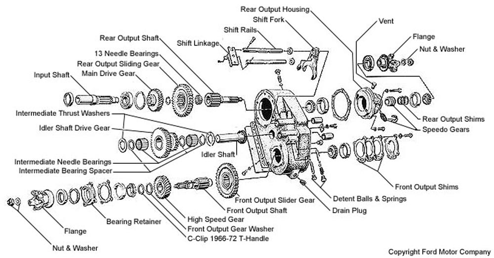 Ford D20 pirate4x4 com extreme four wheel drive all wheel drive transfer case diagram at edmiracle.co