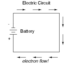 current flow in a circuit