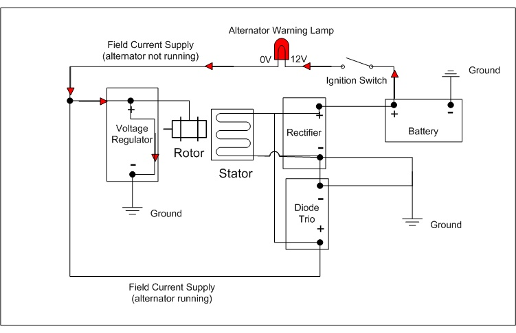 Alternator block_diagram 1 field wiring diagram railroad diagram generator \u2022 wiring diagrams cycle electric regulator wiring diagram at n-0.co