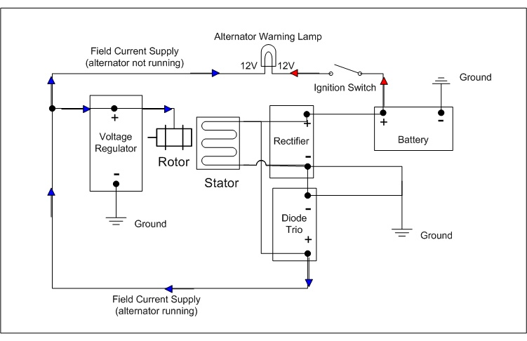 Alternator-block_diagram-2  Wire Alternator Wiring Diagram With Diode For Chevy on