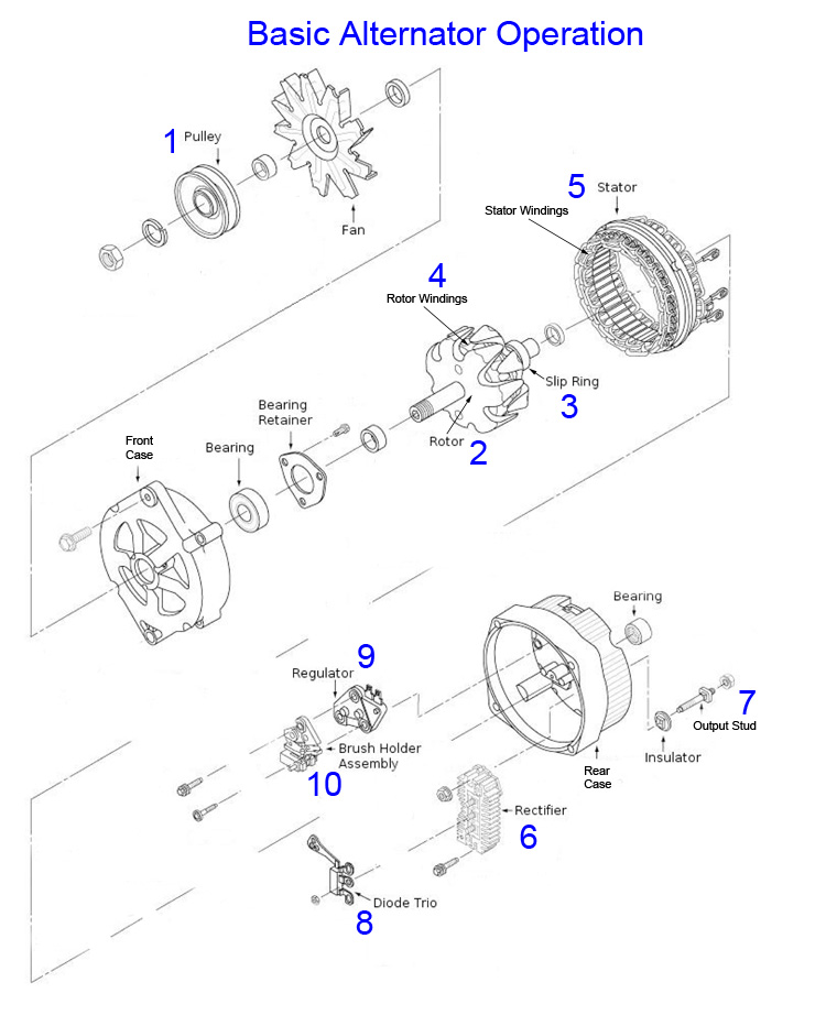 Basic_Operation pirate4x4 com the largest off roading and 4x4 website in the world delphi alternator wiring diagram at fashall.co