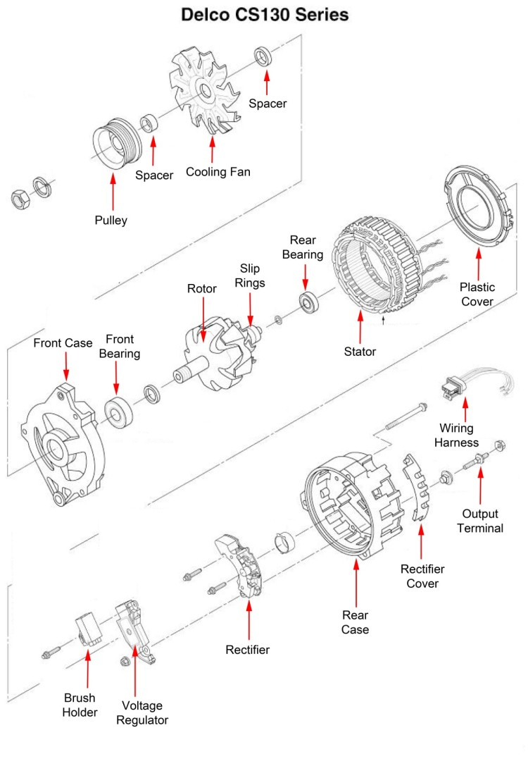 here's an exploded diagram of the alternator pictured above: