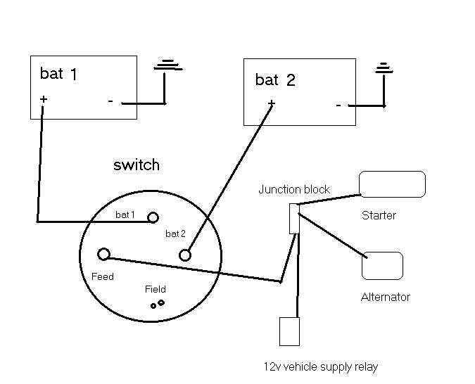 billavista s dual battery setup here s the very simple schematic for my system